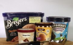 The chocolate-off between top ice cream brands