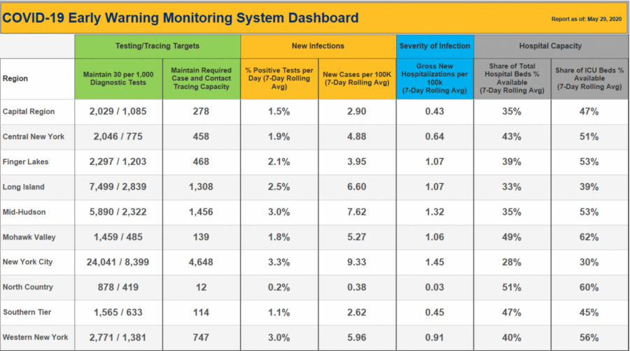 Now+we%27ve+opened%2C+your+new+way+to+watch+data%3A+early+warning+dashboard