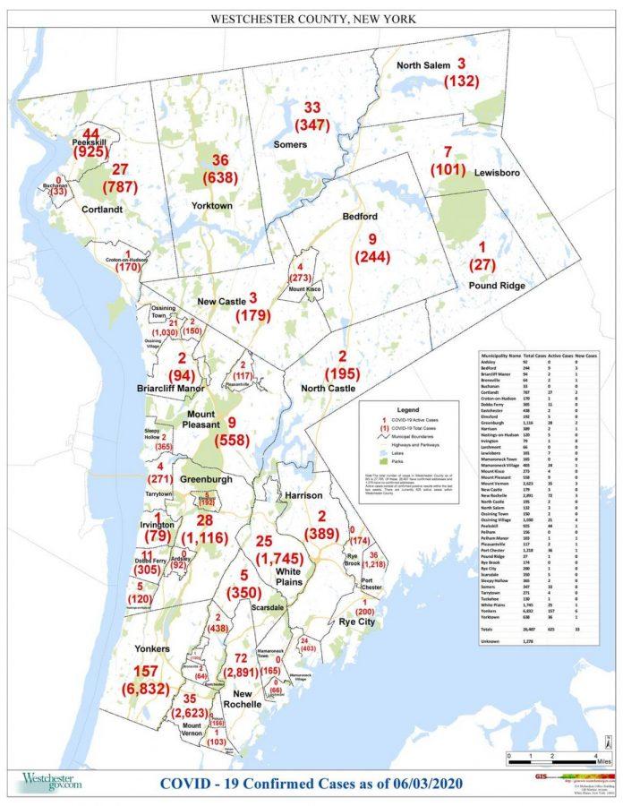 Westchester reports Covid-19 cases by municipality: Pelham Manor 103, Pelham 156