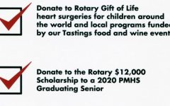 Rotary cancels Tastings, starts mail fundraiser