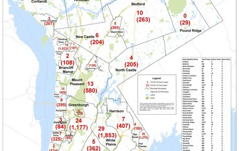 Westchester reports Covid-19 cases by municipality: Pelham Manor 114, Pelham 161