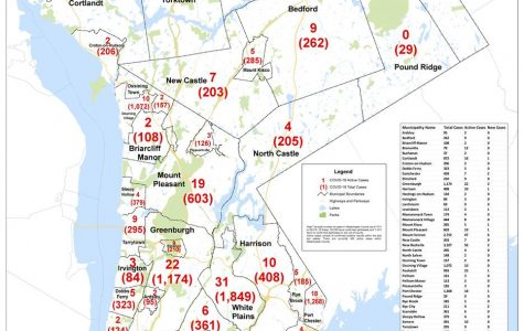 Westchester reports Covid-19 cases by municipality: Pelham Manor 113, Pelham 161