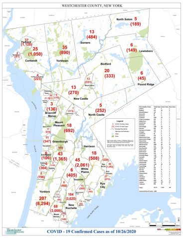 Westchester reports Covid-19 cases by municipality: Pelham Manor and Pelham with 13 active cases