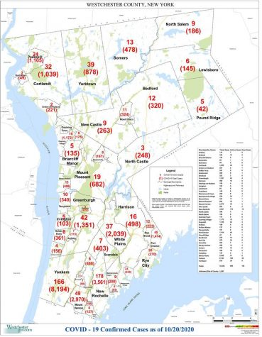 Westchester reports Covid-19 cases by municipality: Pelham Manor and Pelham with 9 active cases