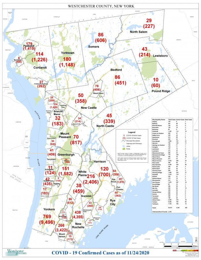 Westchester Covid-19 report: Active cases in Pelham Manor and Pelham up at 36