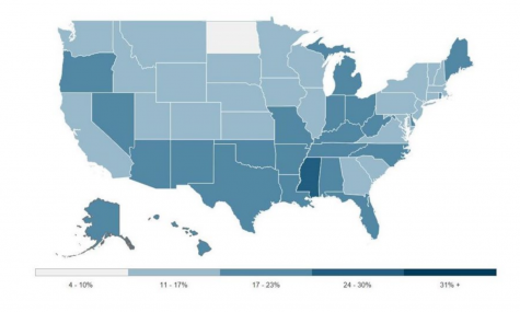 Projected rate of food insecurity by state in 2020
